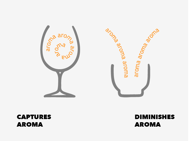 aroma-not-significant