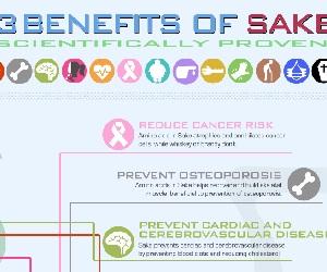 sake health
