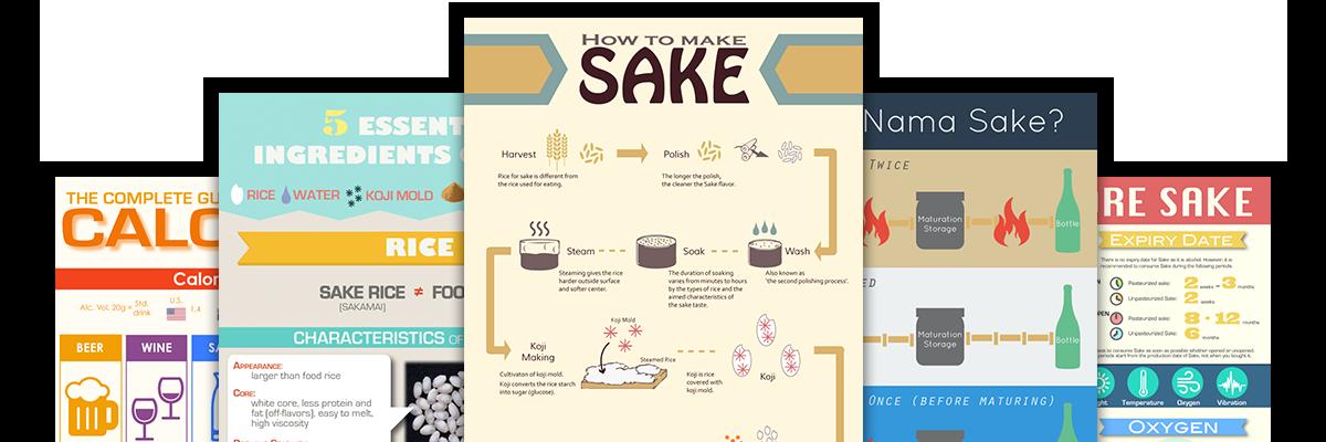 sake infographics